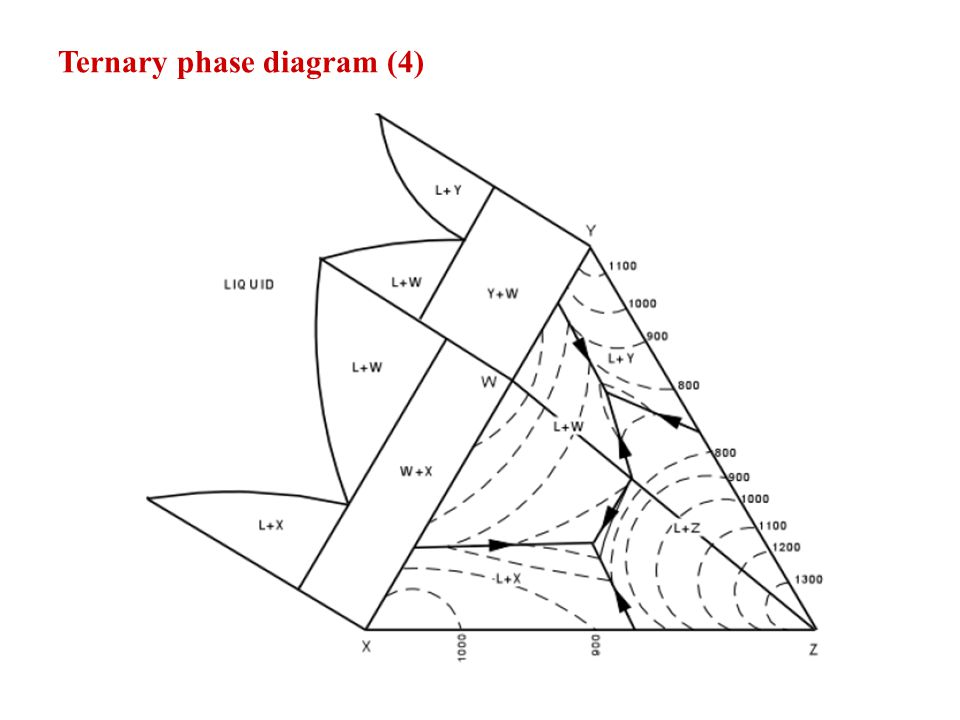 Ternary Phase Diagrams Essay Writing Service