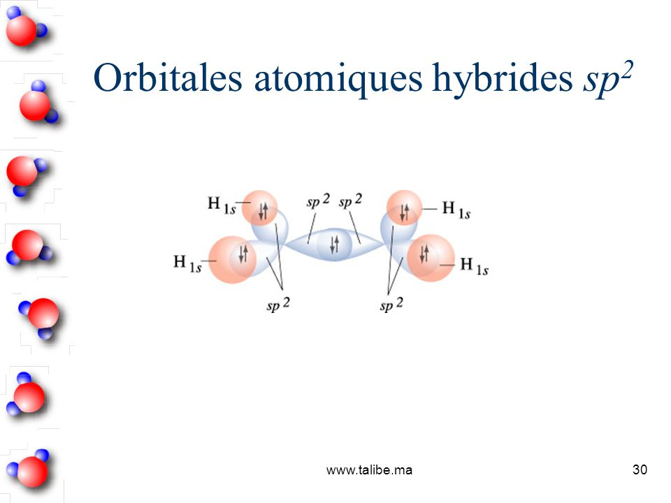 Orbitales atomiques hybrides sp2