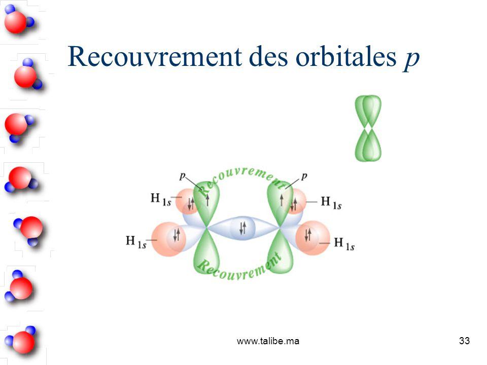 Recouvrement des orbitales p