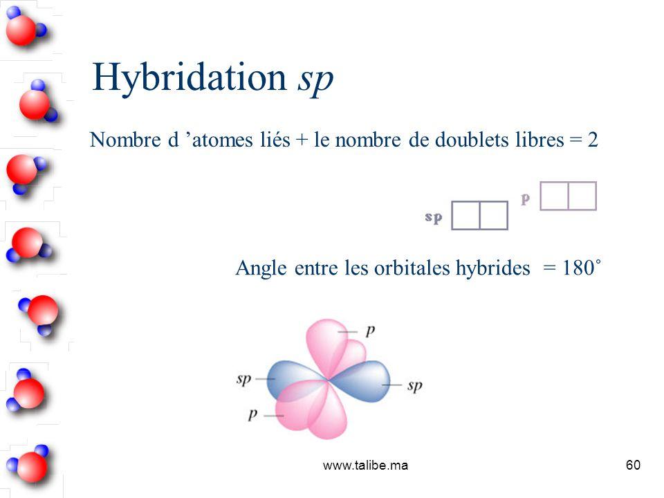 Hybridation sp Nombre d 'atomes liés + le nombre de doublets libres = 2. Angle entre les orbitales hybrides = 180˚