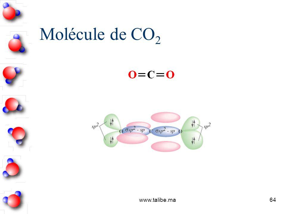 Molécule de CO2 www.talibe.ma