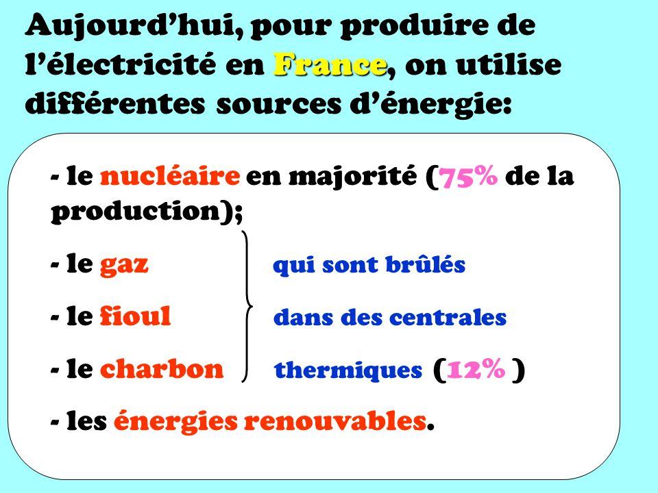 Aujourd'hui, pour produire de l'électricité en France, on utilise différentes sources d'énergie: