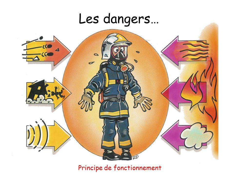 Damocles la ventilation op rationnelle ppt t l charger - Principe de fonctionnement d une chambre froide ...