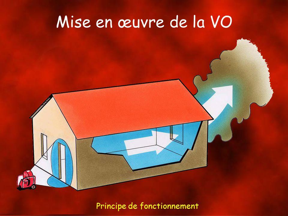 damocles la ventilation op rationnelle ppt t l charger. Black Bedroom Furniture Sets. Home Design Ideas