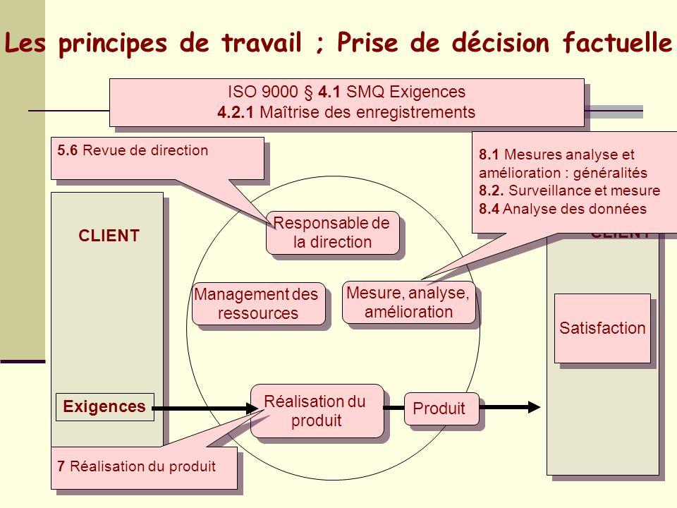 Les principes de travail ; Prise de décision factuelle