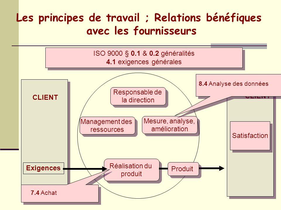 Les principes de travail ; Relations bénéfiques