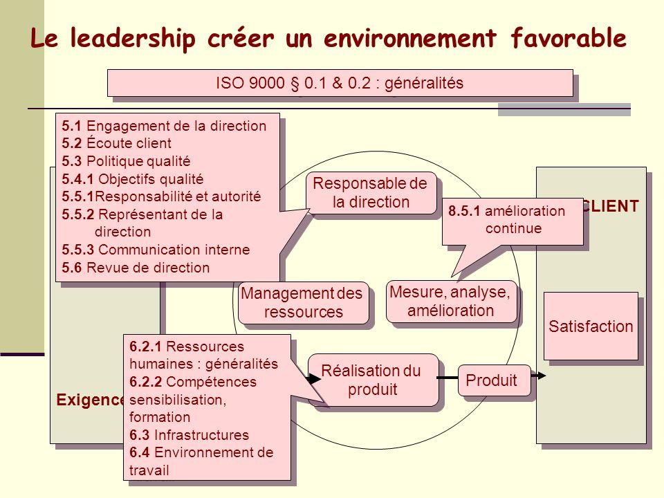 Le leadership créer un environnement favorable