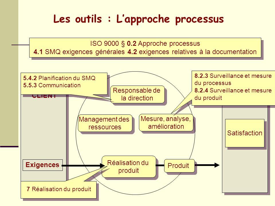 Les outils : L'approche processus