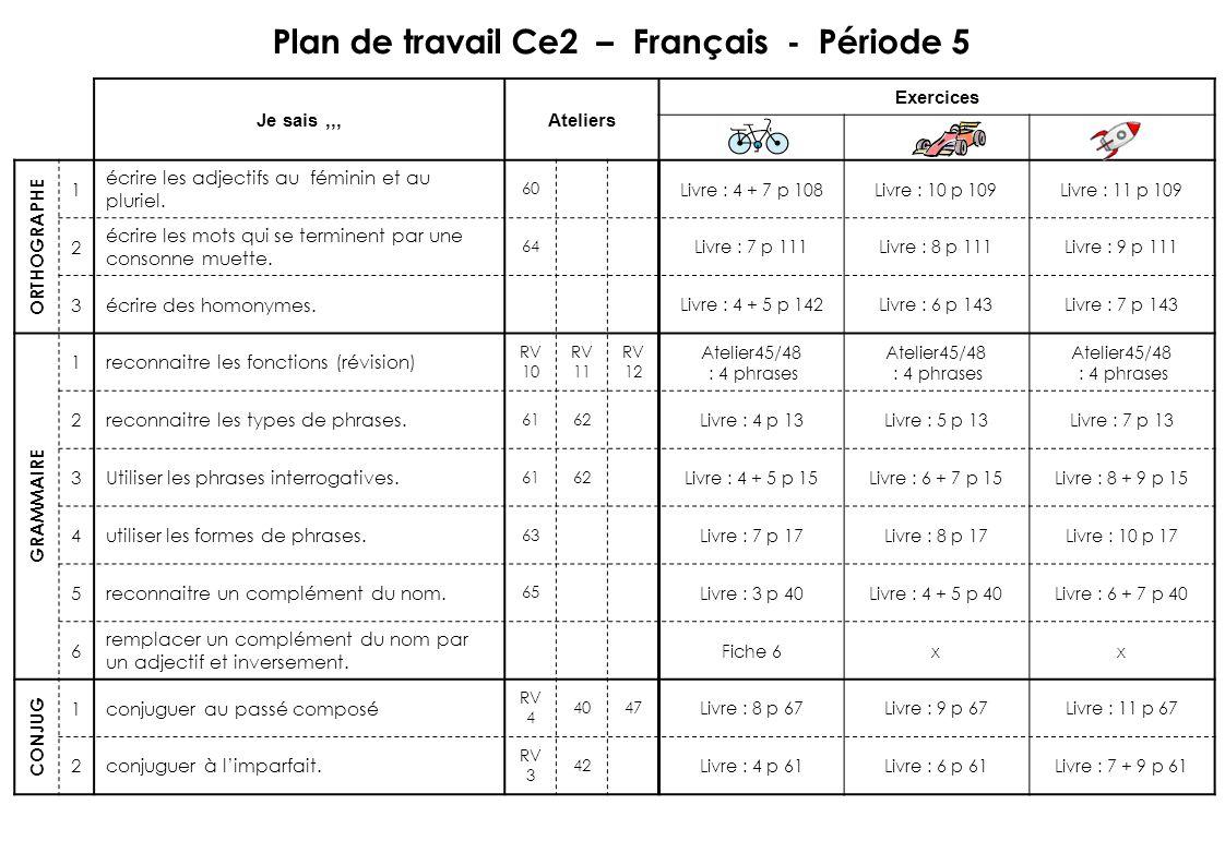 Assez Plan de travail Ce2 – Français - Période 5 - ppt télécharger RO78