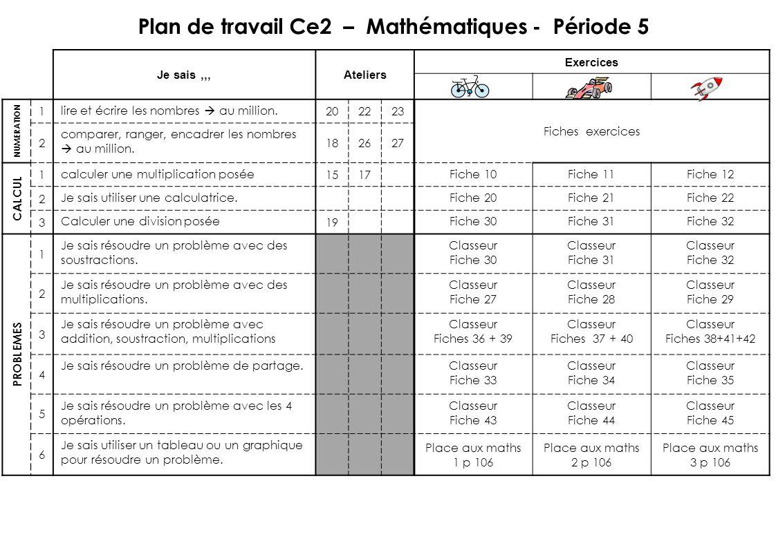 Favori Plan de travail Ce2 – Français - Période 5 - ppt télécharger SJ79