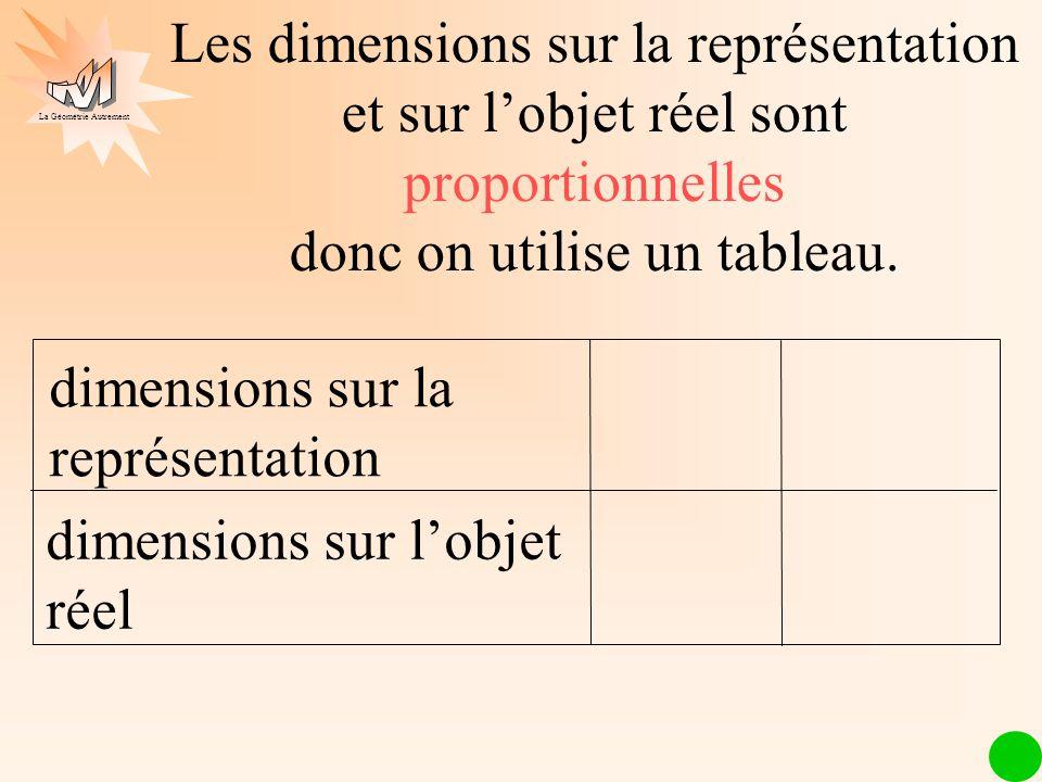 Les dimensions sur la représentation et sur l'objet réel sont proportionnelles donc on utilise un tableau.