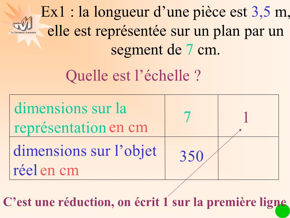 dimensions sur la représentation 7 1 en cm dimensions sur l'objet réel