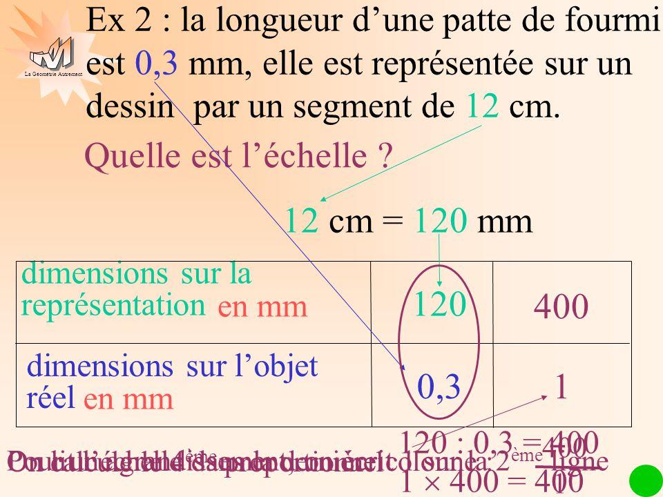 Quelle est l'échelle 12 cm = 120 mm 120 400 0,3 1