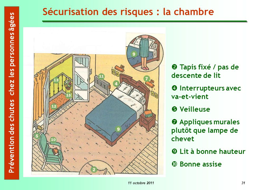 rep rage et s curisation ppt video online t l charger. Black Bedroom Furniture Sets. Home Design Ideas