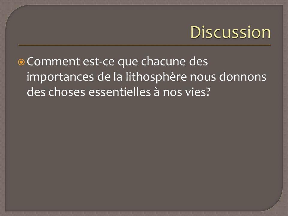 Discussion Comment est-ce que chacune des importances de la lithosphère nous donnons des choses essentielles à nos vies