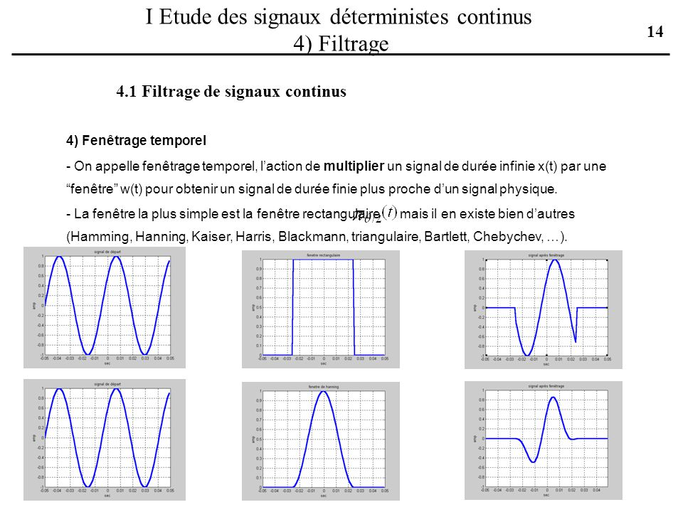 Du traitement du signal ppt video online t l charger for Fenetre de hanning