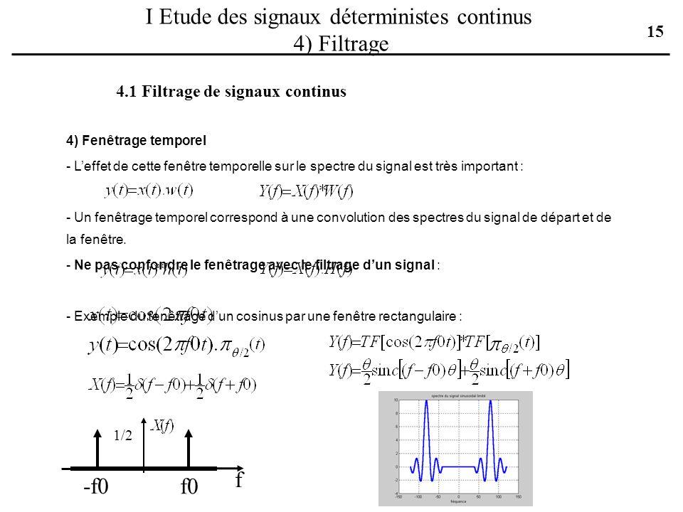 I Etude des signaux déterministes continus 4) Filtrage