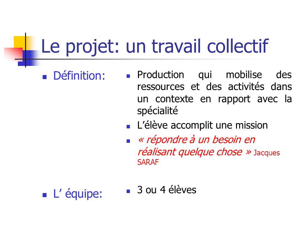 Le projet: un travail collectif