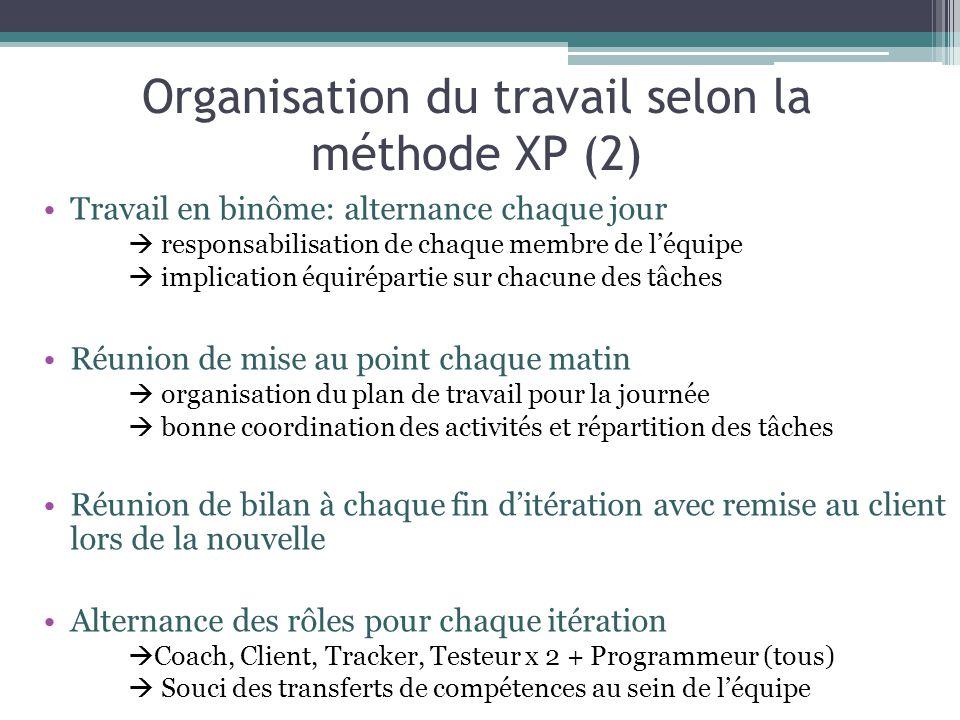 Organisation du travail selon la méthode XP (2)