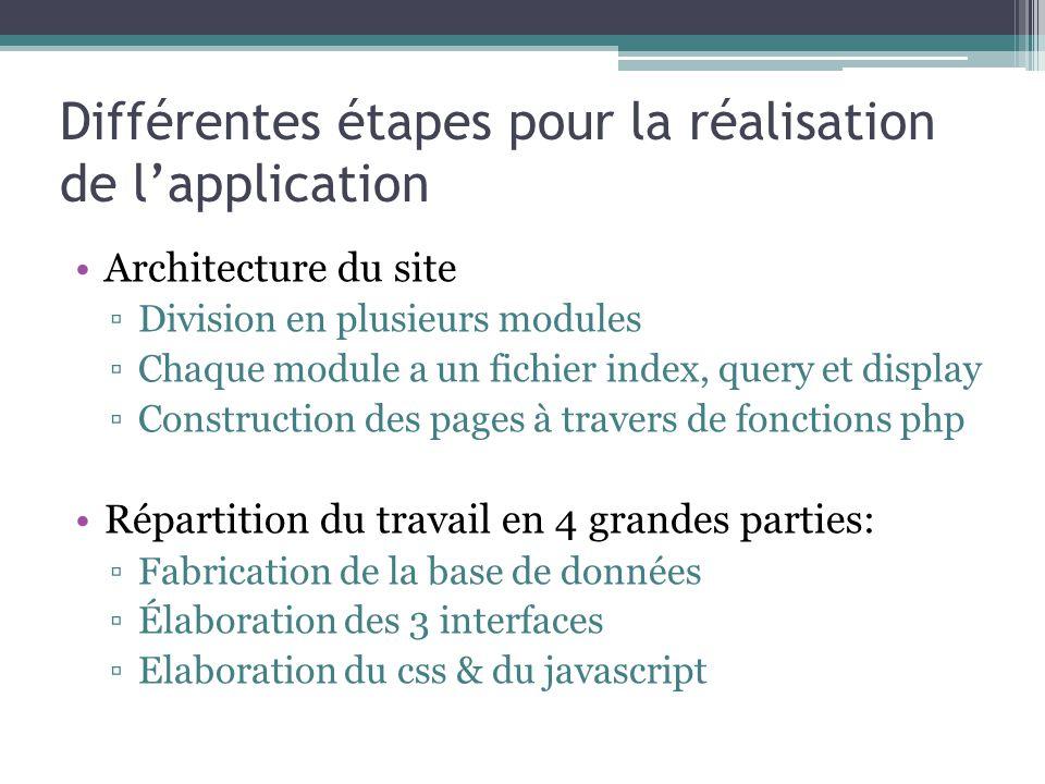 Différentes étapes pour la réalisation de l'application