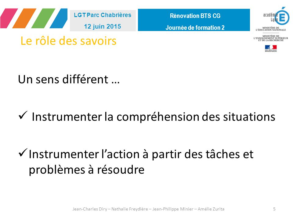 Instrumenter la compréhension des situations