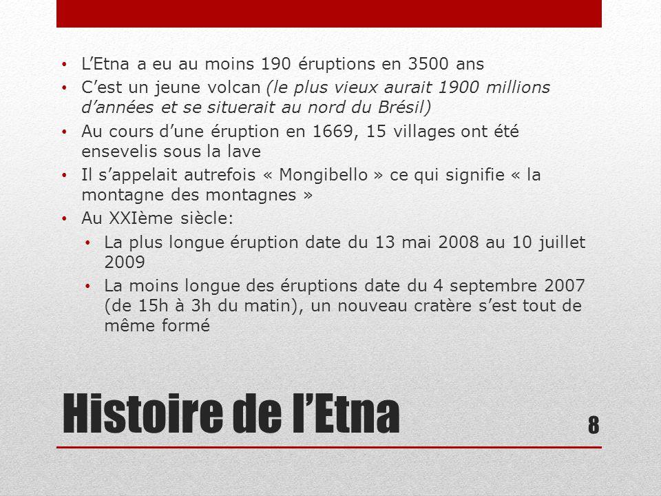 Histoire de l'Etna L'Etna a eu au moins 190 éruptions en 3500 ans