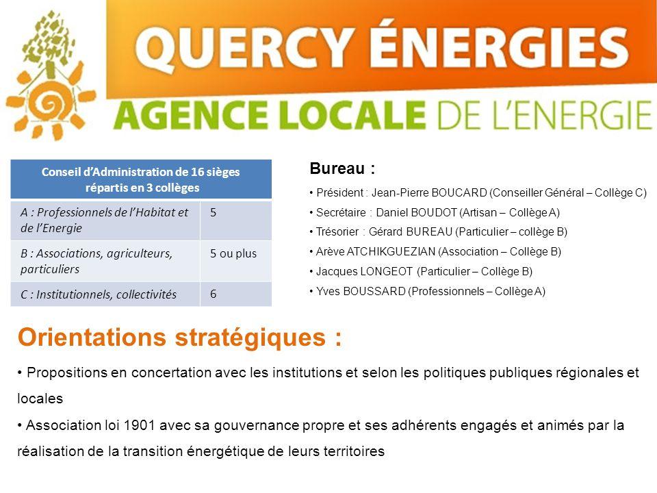 Agence Locale de lEnergie 7 ETP 5 missions ppt tlcharger
