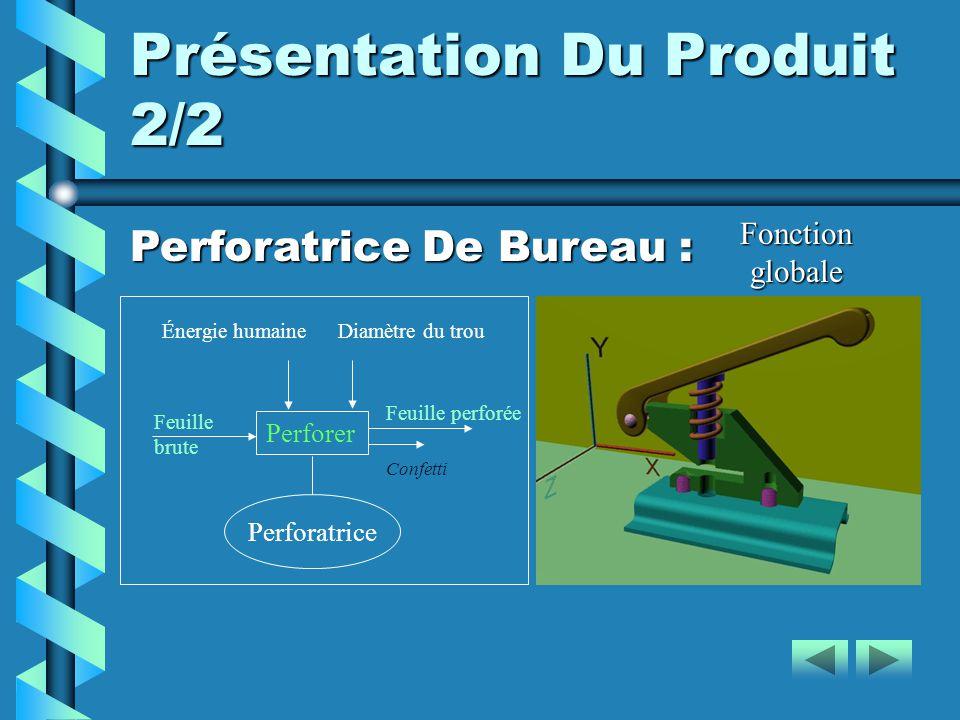 Présentation Du Produit 2/2