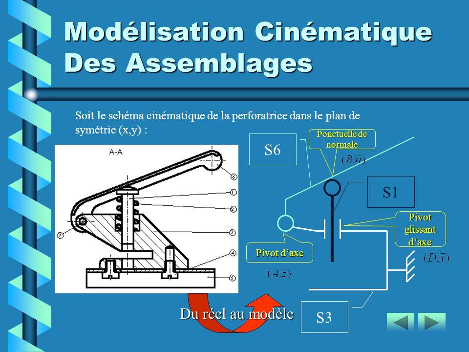 Modélisation Cinématique Des Assemblages