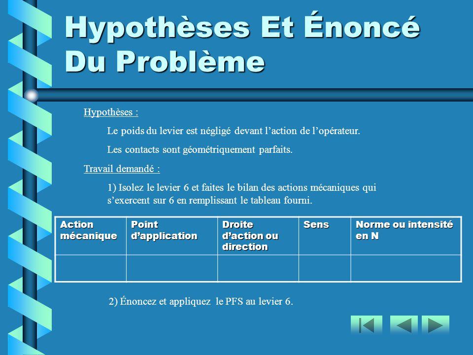 Hypothèses Et Énoncé Du Problème