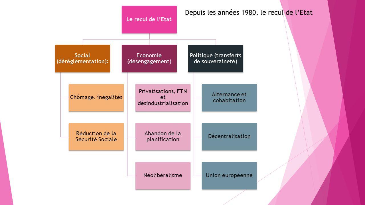 Cours de r vision iii fin de la mondialisation ppt - Plafonds securite sociale depuis 1980 ...