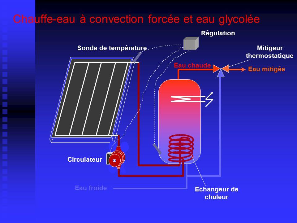 Diff rentes technologies li es aux capteurs solaires ppt video online t l charger - Temperature ideale chauffe eau ...