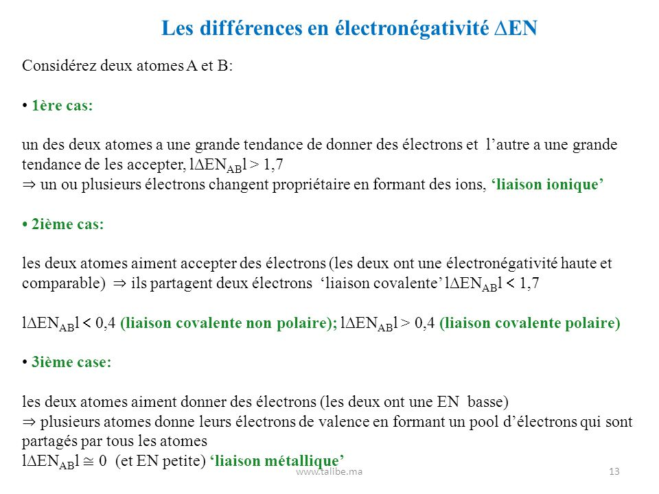 Les différences en électronégativité ∆EN