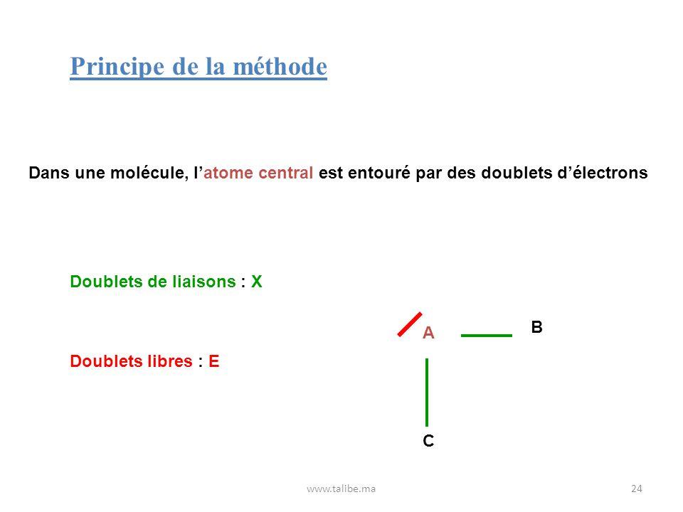 Principe de la méthode Dans une molécule, l'atome central est entouré par des doublets d'électrons.