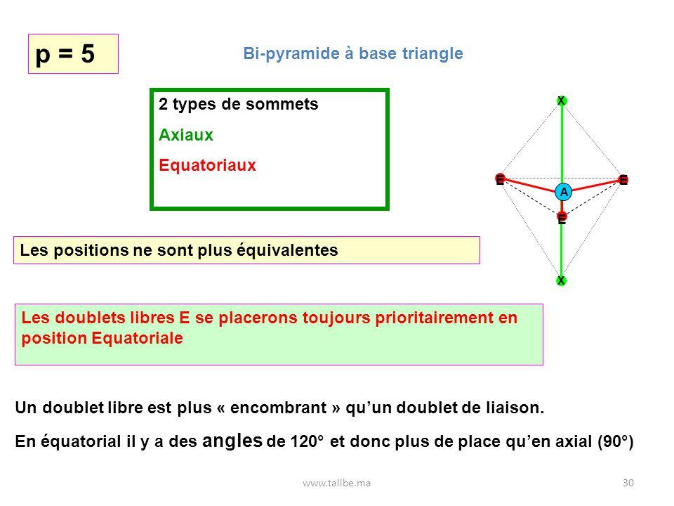 p = 5 Bi-pyramide à base triangle 2 types de sommets Axiaux