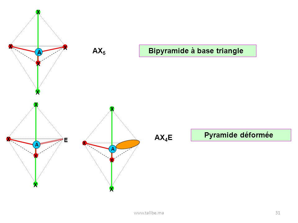 Bipyramide à base triangle