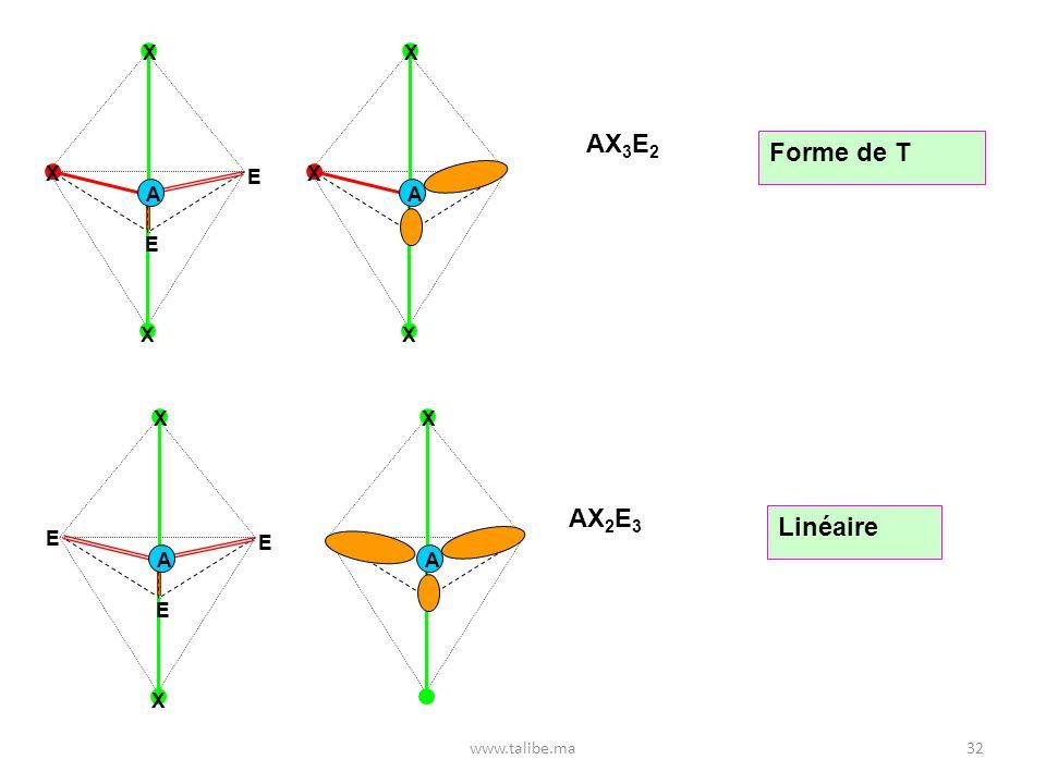 E X A X A AX3E2 Forme de T E X A X A AX2E3 Linéaire www.talibe.ma