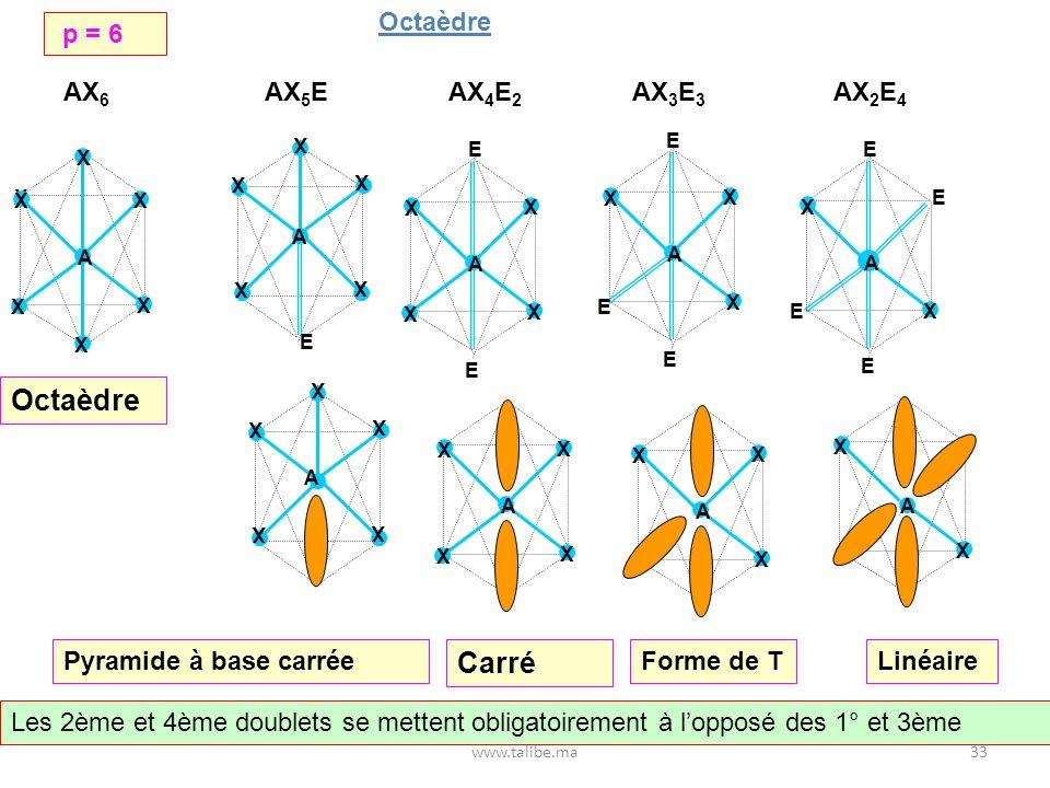 Octaèdre Carré Octaèdre p = 6 AX6 AX5E AX4E2 AX3E3 AX2E4