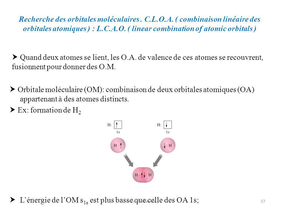L'énergie de l'OM s1s est plus basse que celle des OA 1s;