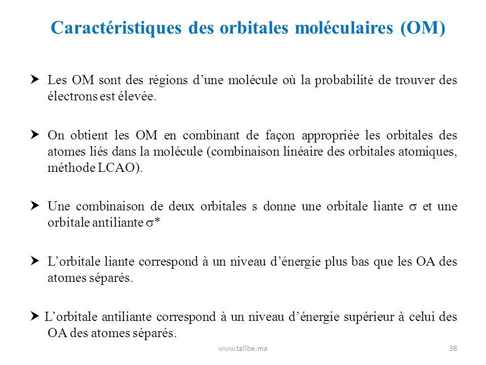 Caractéristiques des orbitales moléculaires (OM)