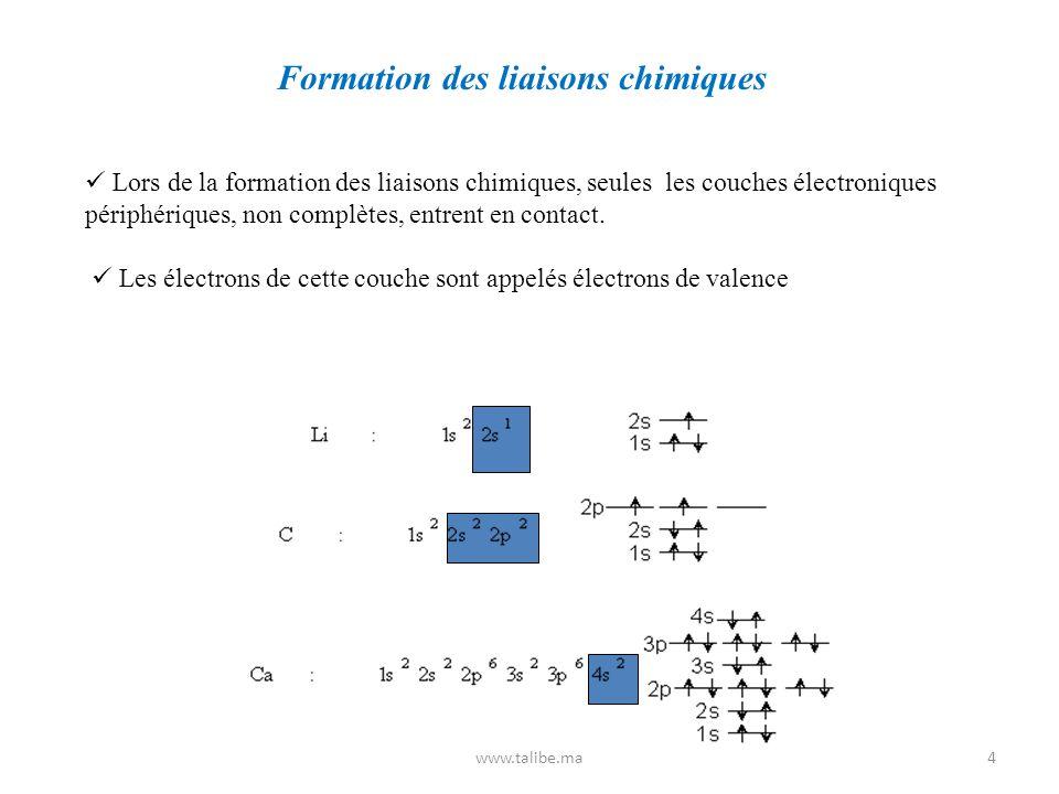 Formation des liaisons chimiques