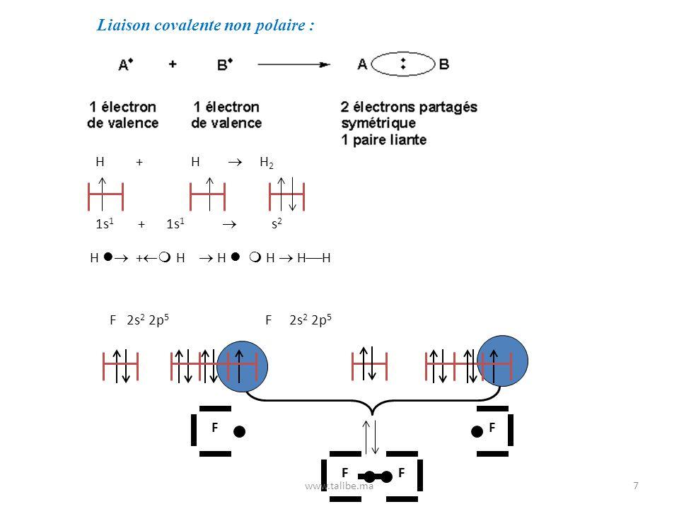 Liaison covalente non polaire :