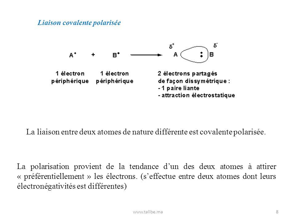 Liaison covalente polarisée