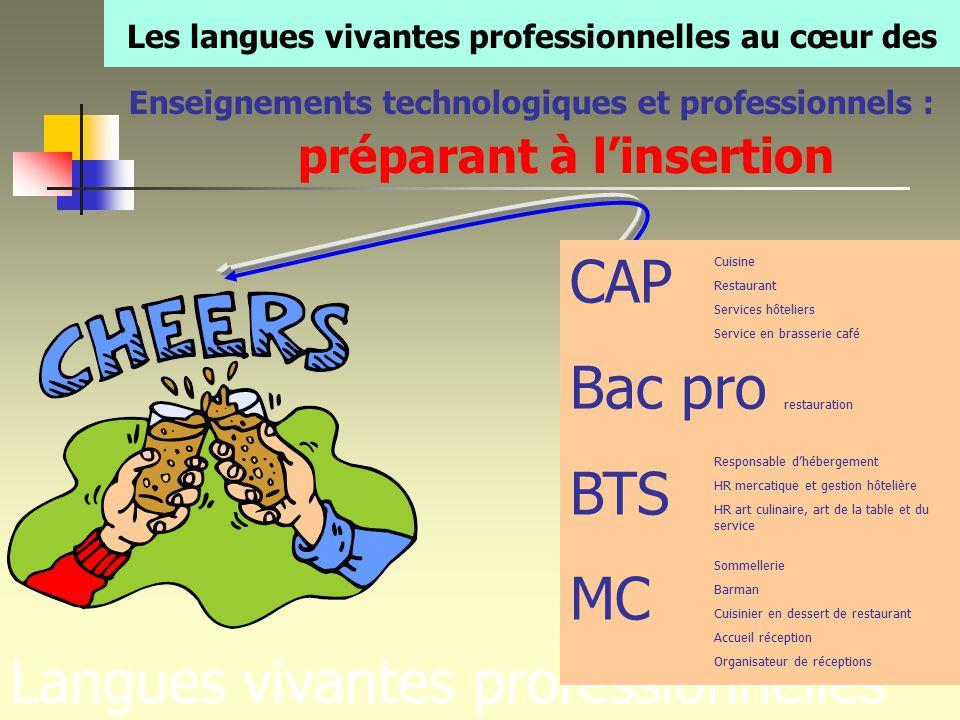 L exemple du champ de l h tellerie et de la restauration ppt video online t l charger - Coefficient bac pro cuisine ...