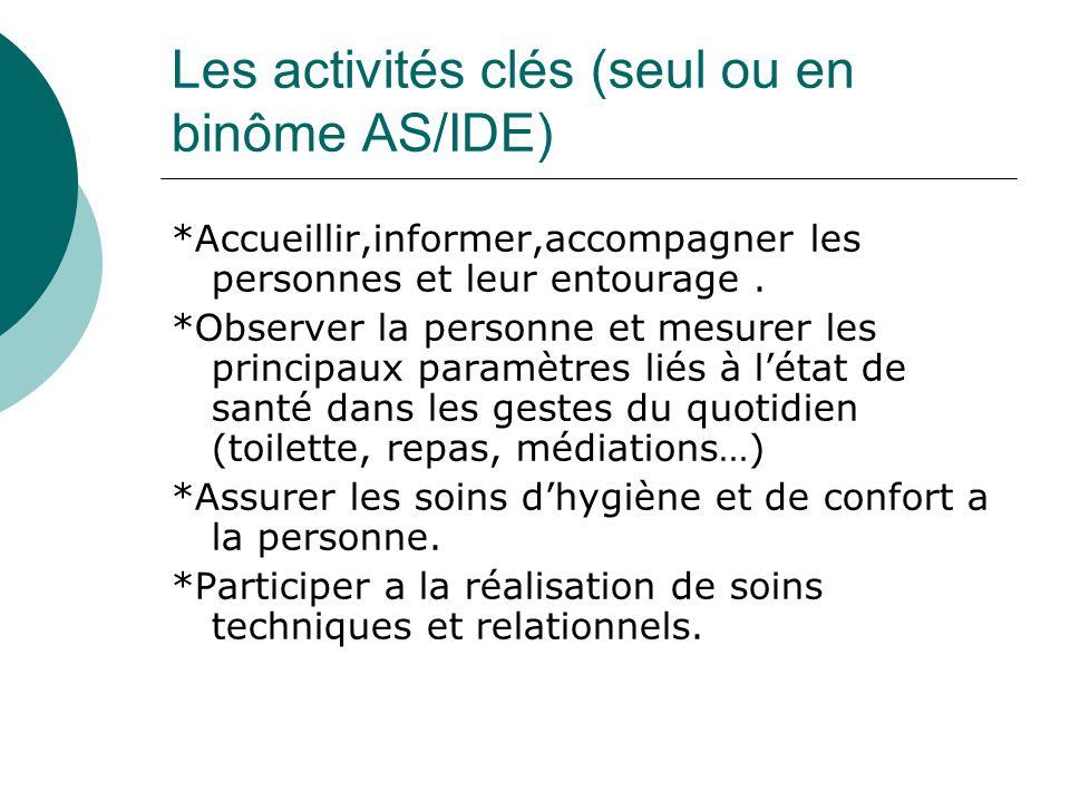 Les activités clés (seul ou en binôme AS/IDE)