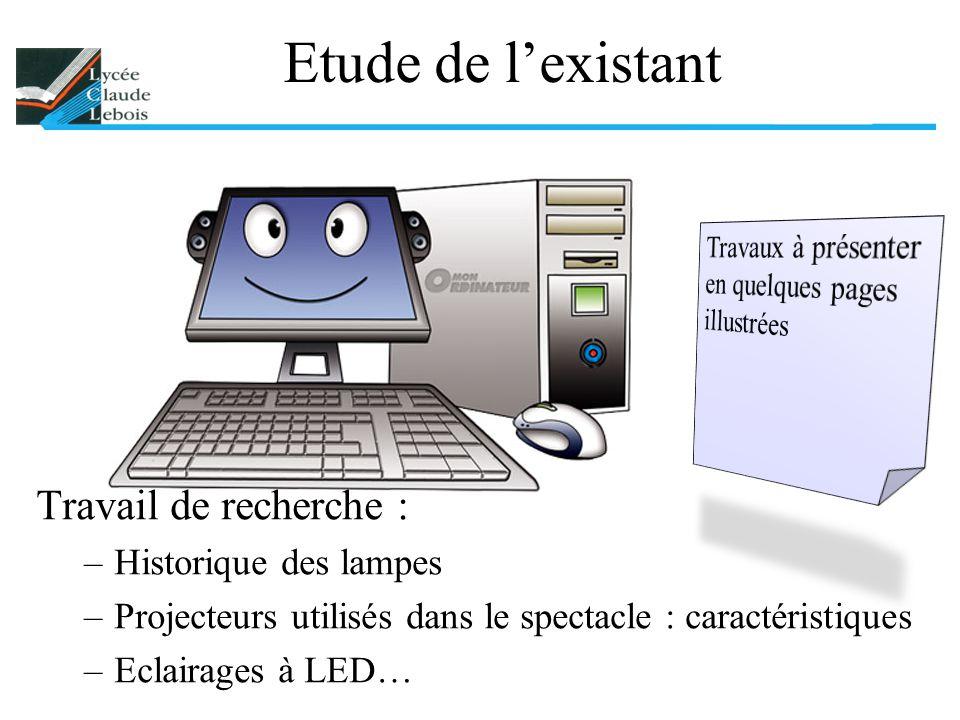 Etude de l'existant Travail de recherche : Historique des lampes