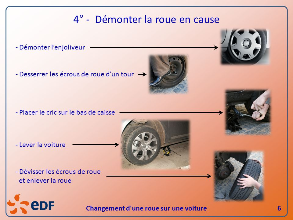 formation changement d une roue sur une voiture ppt t l charger. Black Bedroom Furniture Sets. Home Design Ideas