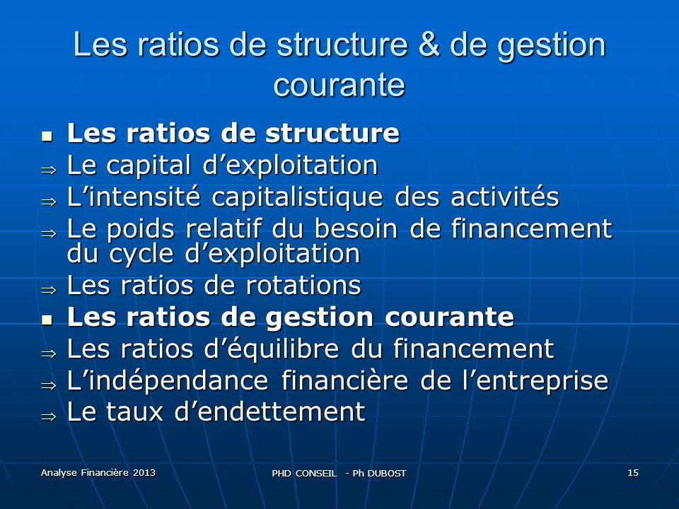 Les ratios de structure & de gestion courante