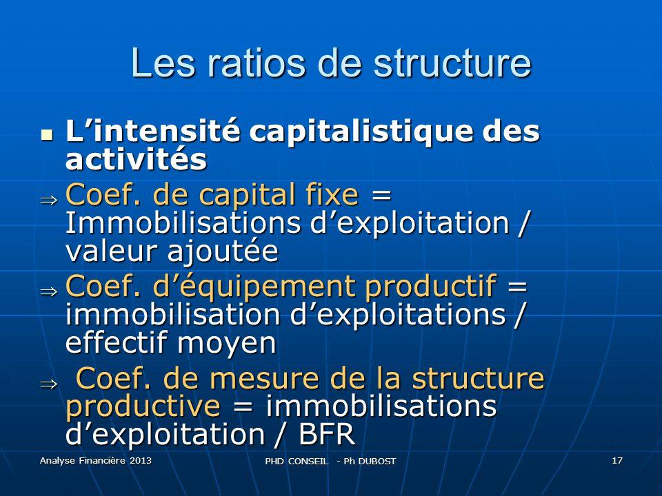 Les ratios de structure