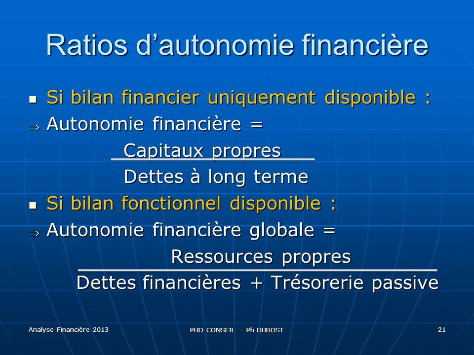 Ratios d'autonomie financière